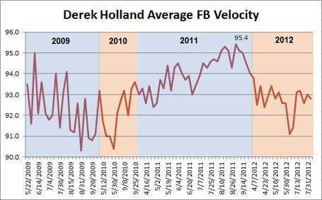 Hollandvelo_medium