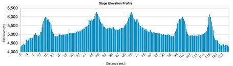 Utah_stage_1_medium