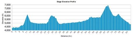 Utah__stage_3_medium