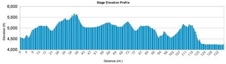 Utah_stage_4_medium