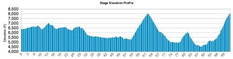 Utah_stage_5_medium