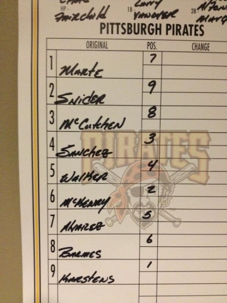 Pittpirateslineups_medium