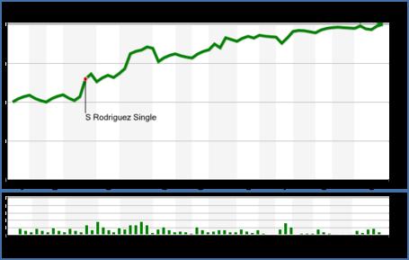 Chart__3__medium