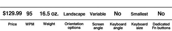 Logitech_solar_keyboard_folio_chart