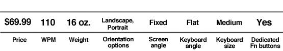 Keystand_chart