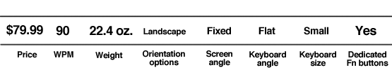 Scosche_chart