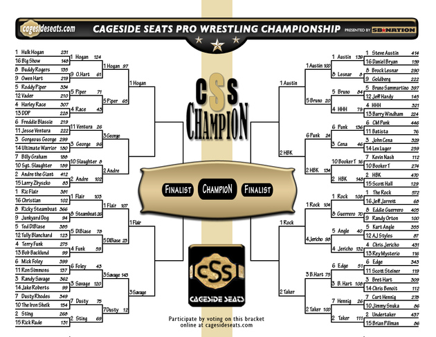 Rd3-day55-cssbracket_large