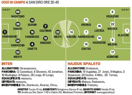 Inter_hadjuk_lineups_medium