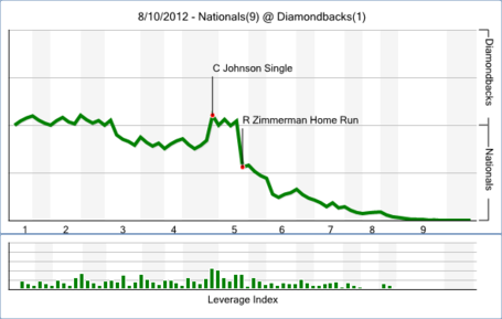 Chart-22_medium