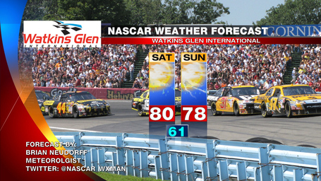 Watkins_glen_nascar_forecast_medium