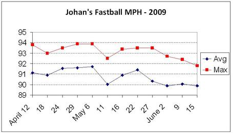 Johan_s_fastball_medium