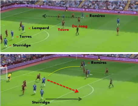 Ramires_crosses_medium