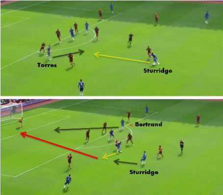 Torres_sets_sturridge_up_medium