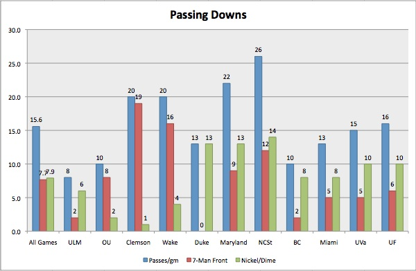 Passing_downs_personnel_stats_large