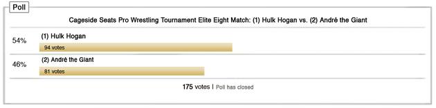Hogan-andre-poll_large