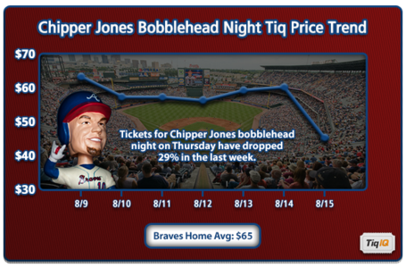 Chipperjonesbobblehead_trend_medium