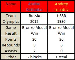 Andrei_andrey_1_medium