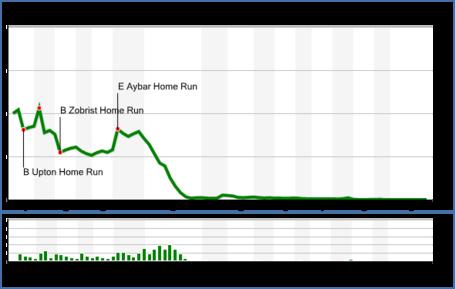 Chart__6__medium