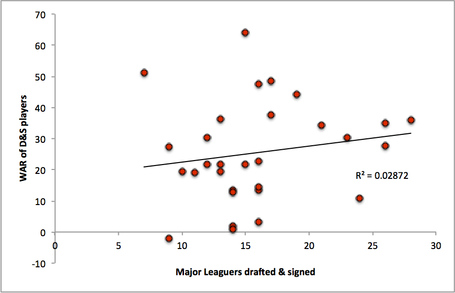 Graph_medium