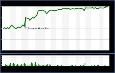 Chart-26_medium