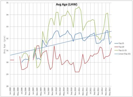 Age_medium