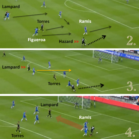 Lampard_goal_pt_2_medium