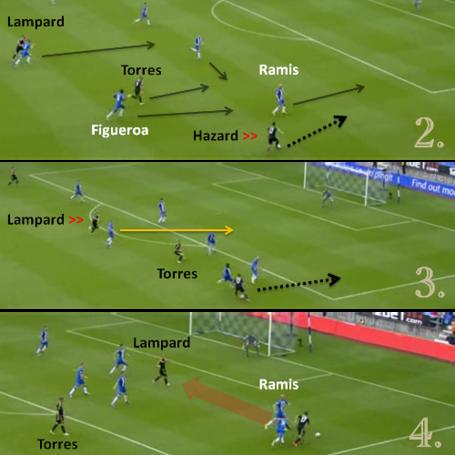 Lampard_goal_pt_2_medium
