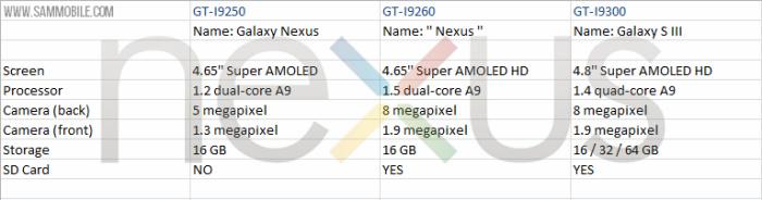 Nexus_matrix