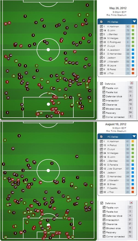 8-18-12_defense_vs_rsl_medium