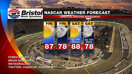 Bristol_nascar_weather_forecast_medium