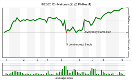 Chart_11__medium