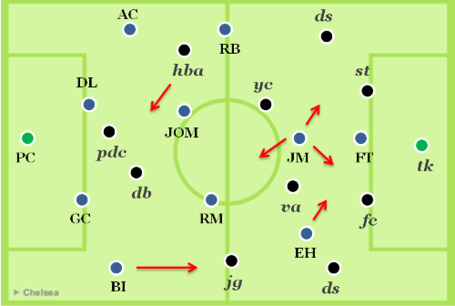 Lineups_and_formations_medium