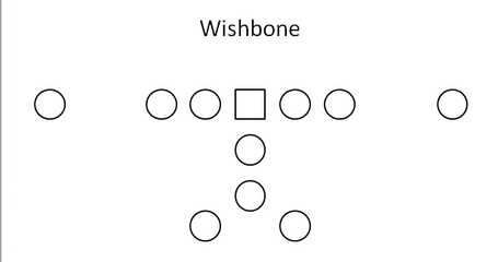 Wishbone_medium