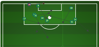 Chivas_usa_passing_inside_their_attacking_18_medium