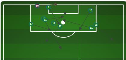 Chivas_usa_passing_inside_their_attacking_18_medium