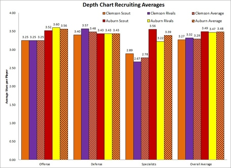 Depth_chart_comparison_medium