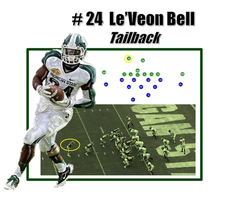 Msu_-_tb_-_leveon_bell_medium