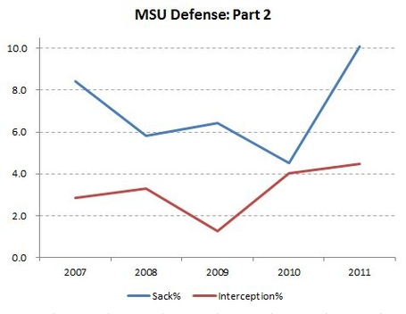 Msu_def2_medium