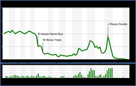 Chart-30_medium