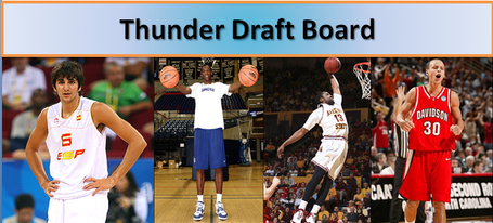 Thunderdraftboard_medium