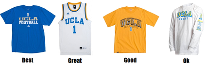 Ucla_colors1_medium