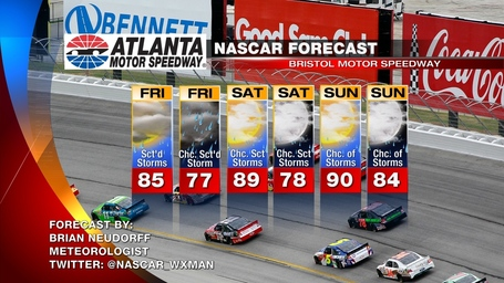 Atlanta_3_day_nascar_weather_forecast_medium