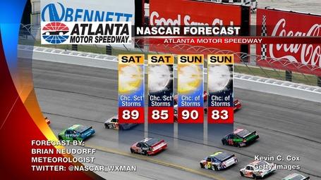Atlanta_2_day_nascar_weather_forecast_medium