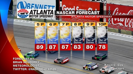 Atlanta_race_day_weather_forecast_medium