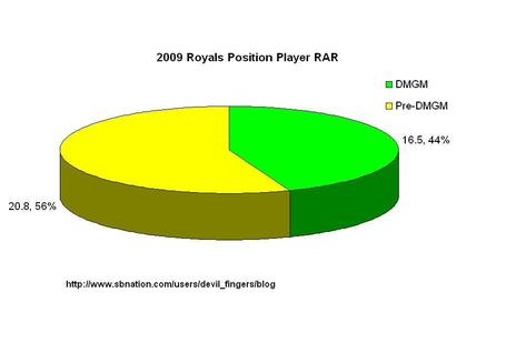 Dm_vs_allard_positions_players_medium