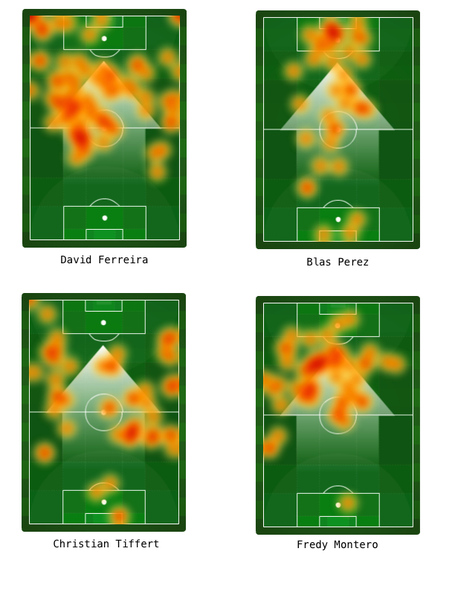 Attacking_heatmaps_medium