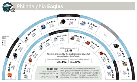 Eagles_season_preview_medium
