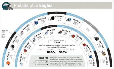 Eagles_season_preview_medium