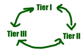 Tiers_medium