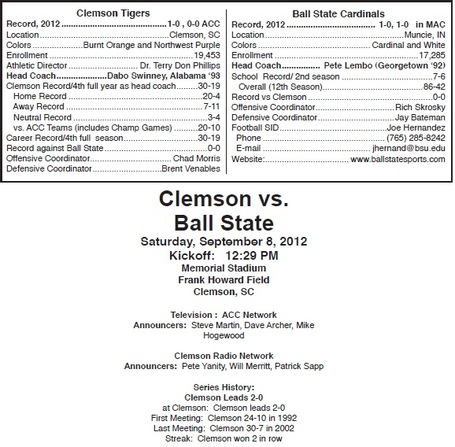 Clemson_ball_state_general_comparison_medium
